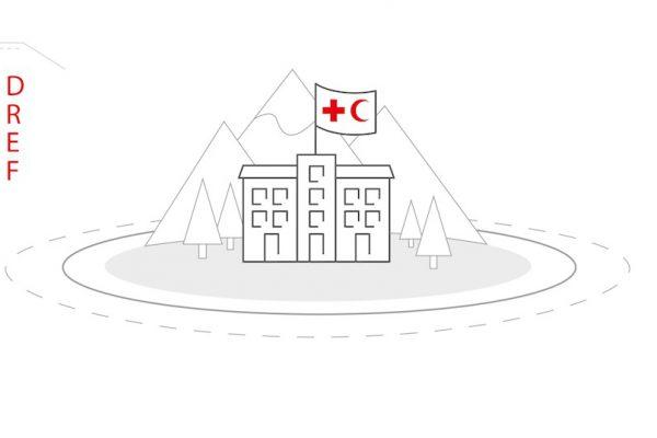 RED CROSS – Forecast Based Financing Explainer
